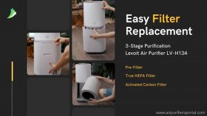 Levoit LV-H134 Air Purifier filter replacement